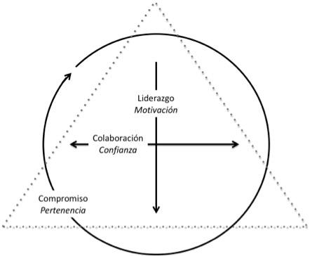 figura 9 saracho