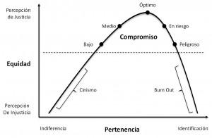 cinismo 1
